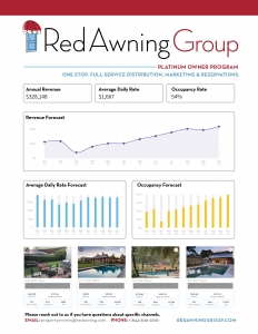 Rental Income Projection RedAwning